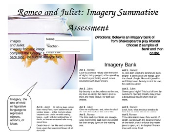 Romeo and Juliet Imagery Summative Assessment