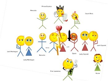 Romeo and Juliet Introduction to Characters
