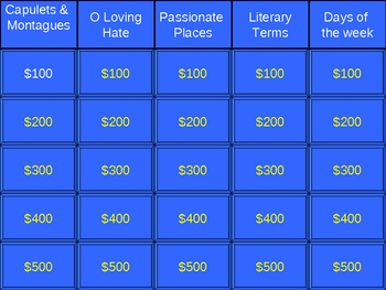 Romeo and Juliet Jeopardy! Reviewing Can Be Fun!