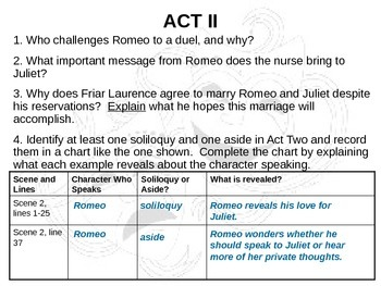 Romeo and Juliet - Journal Response Questions - William Shakespeare