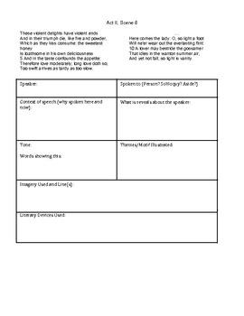 Romeo and Juliet Key Passage Analysis Act II PDF Version