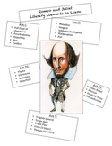 Romeo and Juliet- Literary Elements Activity & Graphic Organizer