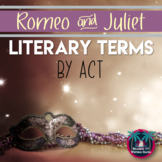 Romeo and Juliet Figurative Language & Literary Terms by Act