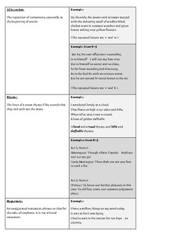 Romeo and Juliet - Literary devices