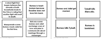 Romeo and Juliet Living Timeline