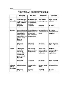 Romeo and Juliet Mercutio Tybalt Obituary Writing Assignment Rubric