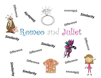 Romeo and Juliet Movie Notes-Graffiti Style