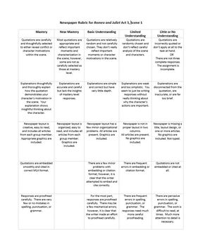 Romeo and Juliet Newspaper Assessment: Act I, Scene 3
