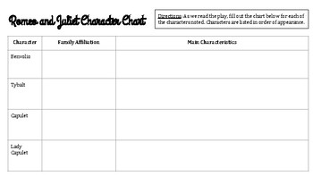 Romeo and Juliet Plot & Character Packet