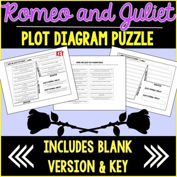 Romeo And Juliet Plot Diagram Puzzle By Engage With Ela Tpt