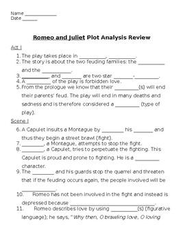 Romeo and Juliet Plot Summary