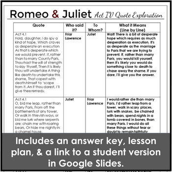Romeo and Juliet Activity Pack with Quote Analysis & Graffiti