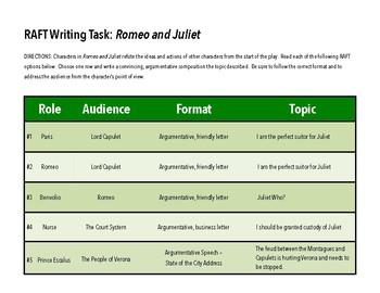 Romeo and Juliet RAFT Creative Writing Choice Board