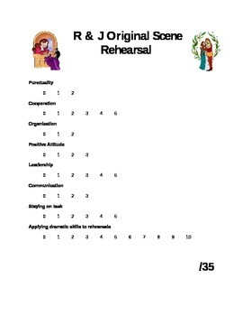 Romeo and Juliet Rehearsal and Performance Rubrics