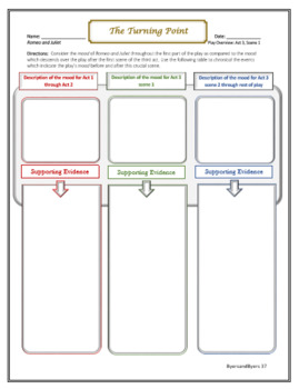 Romeo and Juliet Review Graphic Organizers