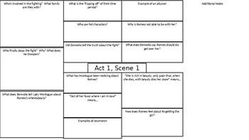 Romeo and Juliet Scene Worksheets