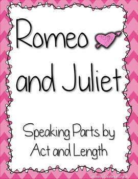 Romeo and Juliet Speaking Parts by Act, Scene, and Length! Easy Assigning Prep!