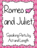 Romeo and Juliet Speaking Parts by Act, Scene, and Length!