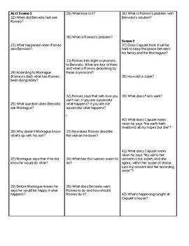 Romeo and Juliet Study Guides - Fully Editable, Answer Keys Included