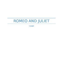 Romeo and Juliet T-Chart