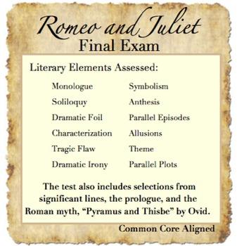 Romeo and Juliet Test - Final Exam