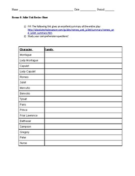 Romeo and Juliet Test Review Sheet