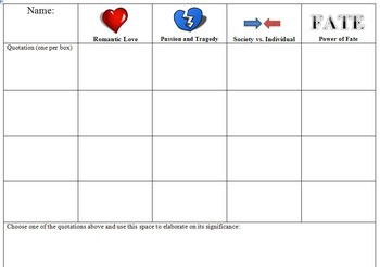 Romeo and Juliet Thematic Response Chart: Writing about Theme