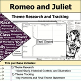 Romeo and Juliet - Theme Tracking Notes -  Etymology & Context Research
