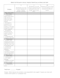 Romeo and Juliet Timed-Essay Prompt/Rubric (6-Traits-inspired)