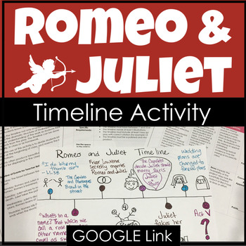 Romeo and Juliet Timeline Activity