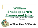 Romeo and Juliet Timeline Powerpoint