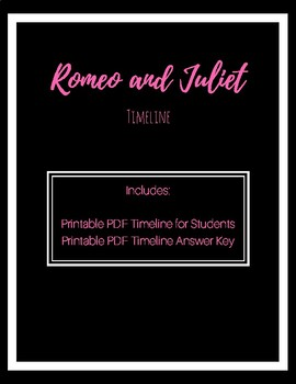 Romeo and Juliet Timeline and Answer Key
