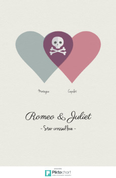 Romeo and Juliet Title Page/ Poster