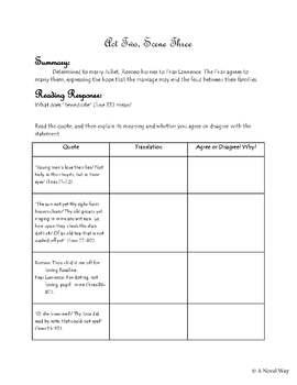 Romeo and Juliet Unit Plan/Activities