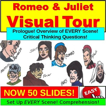Romeo and Juliet Visual Tour Ultimate PowerPoint