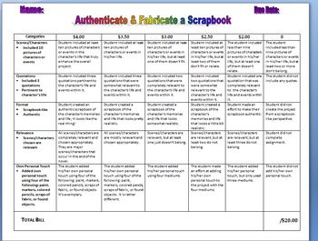 Romeo and Juliet Rubrics for Anchoring Activities Menu