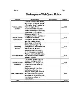 Romeo and Juliet WebQuest