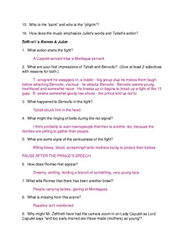 Romeo and Juliet Zefferelli Movie Discussion Questions - Act I