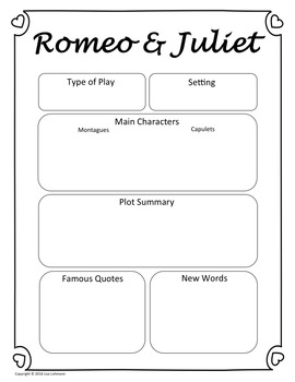 Romeo and Juliet plot paper and poster