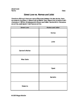 Romeo and Juliet/Street Love Character Comparison Graphic Organizer