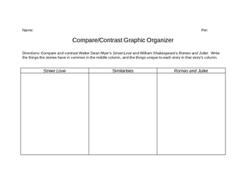 Romeo and Juliet/Street Love Compare/Contrast Graphic Organizer