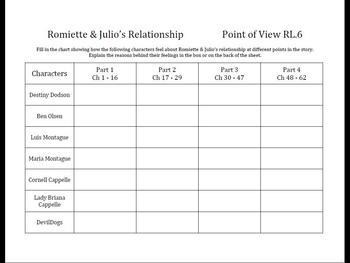 Romiette & Julio Unit