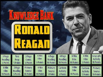 Ronald Reagan Digital Knowledge Bank