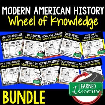 Ronald Reagan's Presidency Activity, Wheel of Knowledge (Interactive Notebook)