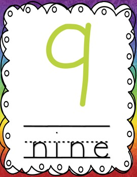 Room Decor Number Poster, Number Line, Numbers Banner - Rainbow Theme
