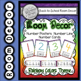 Room Decor Number Poster, Number Line, Numbers Banner - Ra