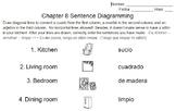 Room Furniture Description Sentences Worksheet