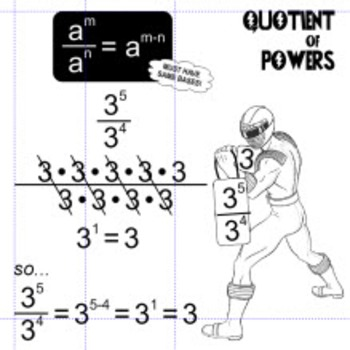 Room/wall/bulletin board posters: LAWS OF EXPONENTS with the Power Rangers