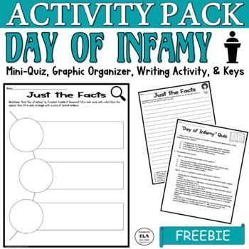 Roosevelt's Day of Infamy Speech Activity Common Core Reading Test Prep
