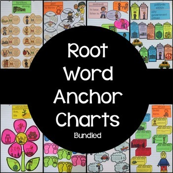 Root Word Anchor Charts Only Bundle